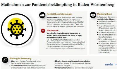 Maßnahmen zur Pandemiebekämpfung
